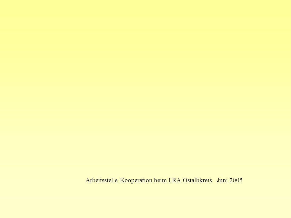 Beratung, Unterstützung und Mitwirkung von Fachleuten halten wir für notwendig: ja nein Arbeitsstelle Kooperation beim LRA Ostalbkreis Juni 2005