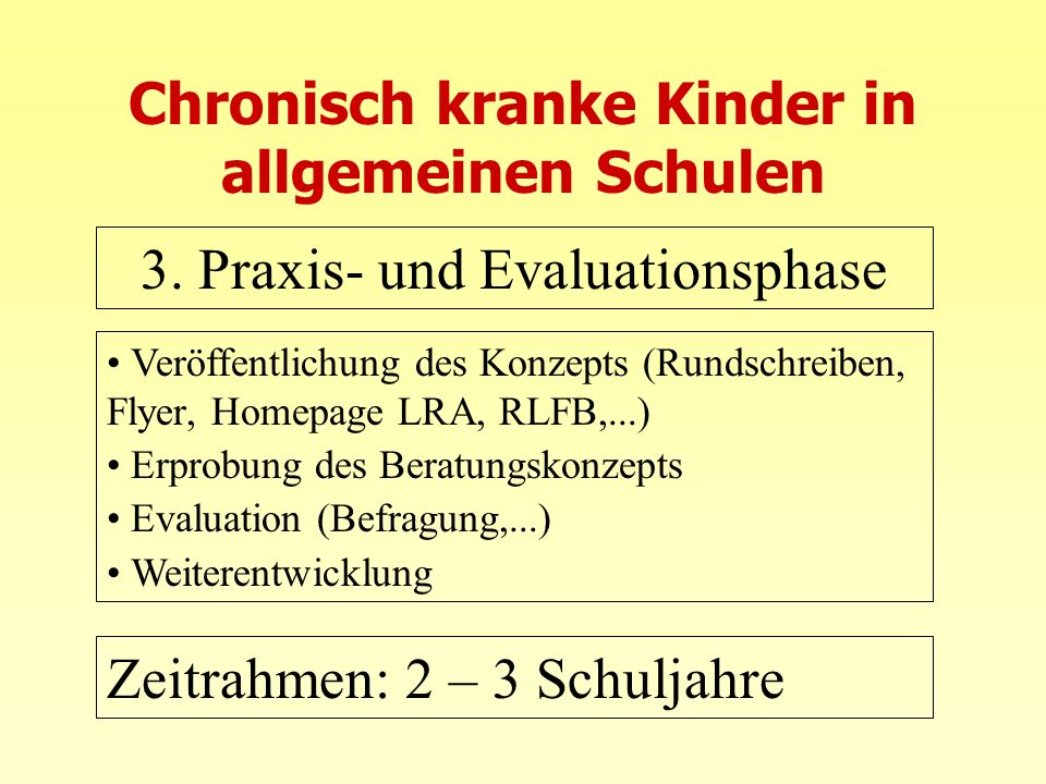 Chronisch kranke Kinder in allgemeinen Schulen 3. Praxis- und Evaluationsphase Veröffentlichung des Konzepts (Rundschreiben, Flyer, Homepage LRA, RLFB