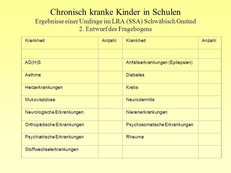 Chronisch kranke Kinder in Schulen Ergebnisse einer Umfrage im LRA (SSA) Schwäbisch Gmünd 2. Entwurf des Fragebogens KrankheitAnzahlKrankheitAnzahl AD
