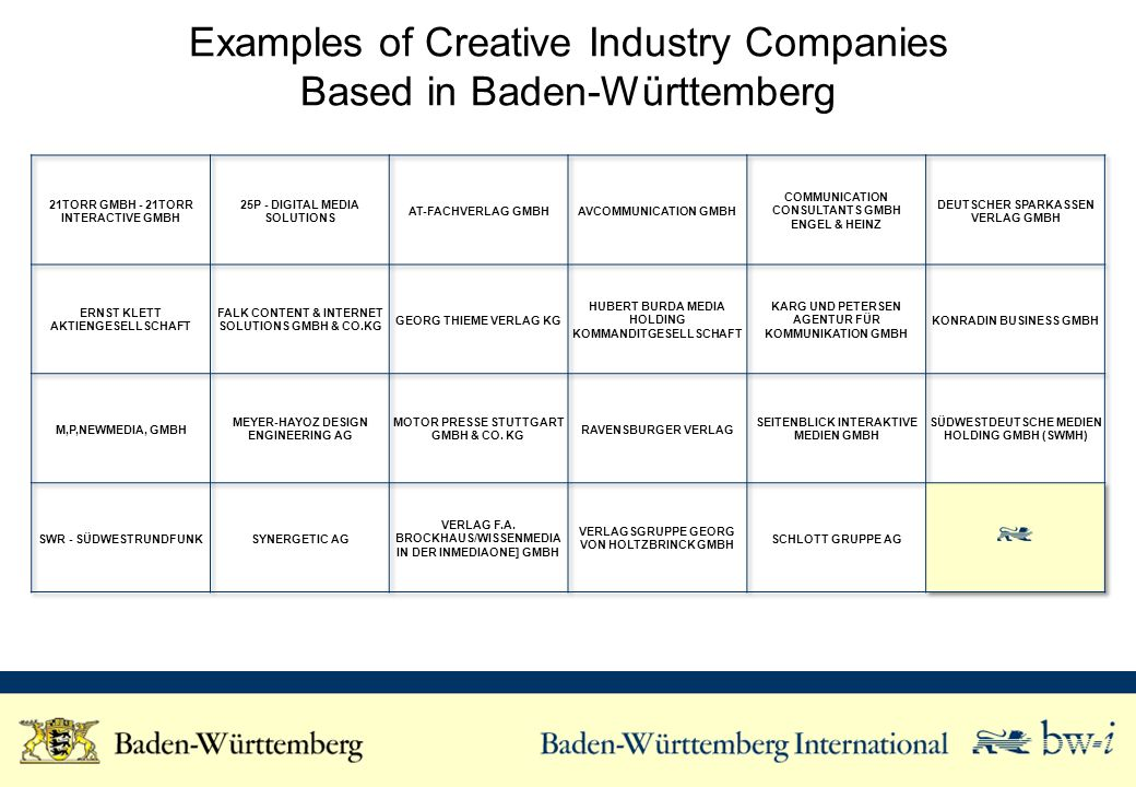 Students in disciplines related to the creative industry Graduates in disciplines related to the creative industry Potential Employees for the Creative Industry in Baden- Württemberg Baden-WürttembergGermanyPercentage Baden-Württemberg in Germany Students14,501 134,79511% Graduates 3,388 23,340 15% * Courses of study related to the creative industry: architecture, librarianship, library science, graphics, sculpture, computer and communication technologies, performing arts, conducting, gem and jewellery design, cultural Studies, Film and TV, singing, graphic-/ communication design, industrial-/ product design, interior design, instrumental music, Interdisz.