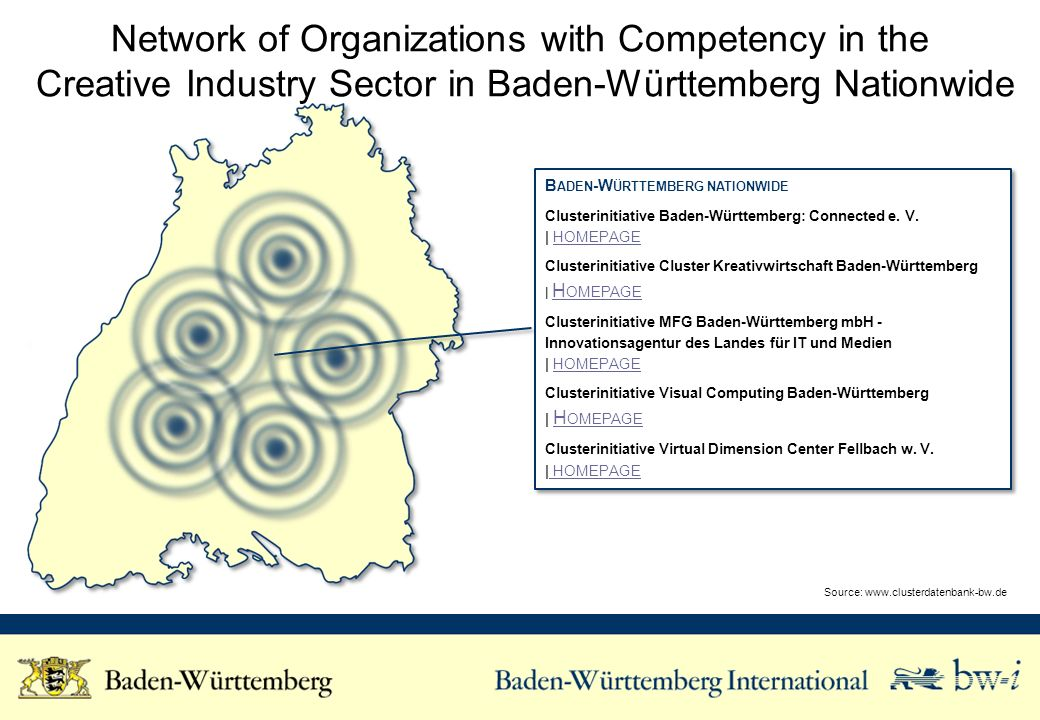 Network of Organizations with Competency in the Creative Industry Sector in Baden-Württemberg Nationwide Source: www.clusterdatenbank-bw.de B ADEN -W ÜRTTEMBERG NATIONWIDE Clusterinitiative Baden-Württemberg: Connected e.