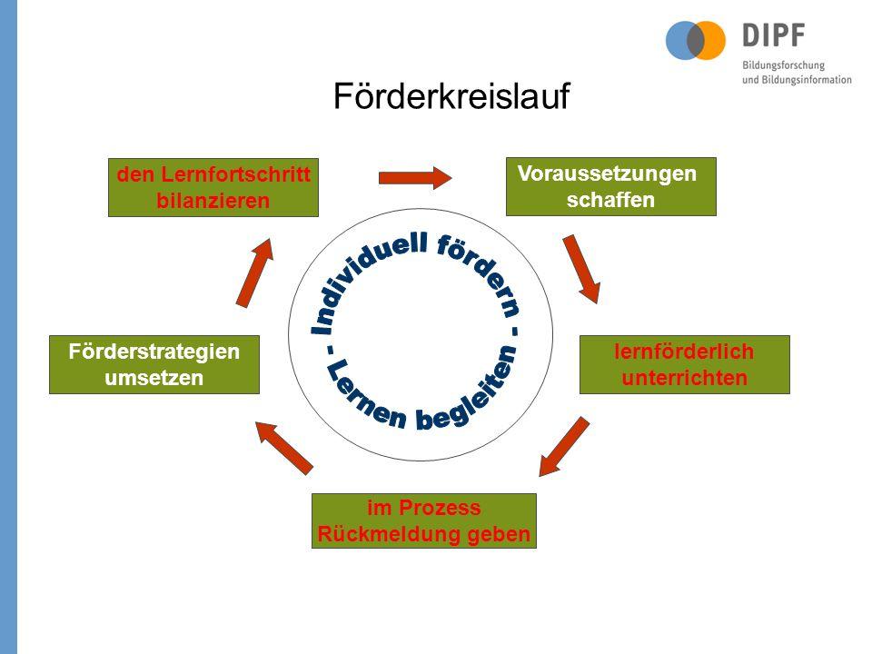 Förderkreislauf Voraussetzungen schaffen lernförderlich unterrichten im Prozess Rückmeldung geben Förderstrategien umsetzen den Lernfortschritt bilanzieren