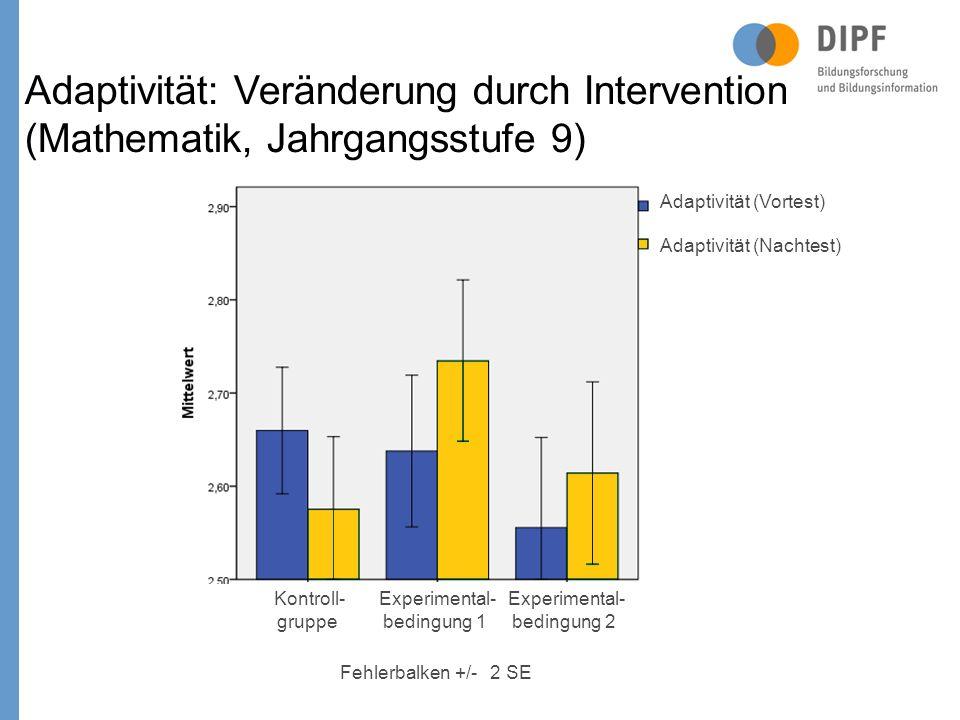 Adaptivität (Vortest) Adaptivität (Nachtest) Kontroll- gruppe Experimental- bedingung 1 Experimental- bedingung 2 Fehlerbalken +/- 2 SE Adaptivität: Veränderung durch Intervention (Mathematik, Jahrgangsstufe 9)
