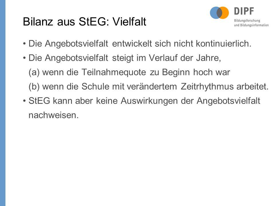 Bilanz aus StEG: Vielfalt Die Angebotsvielfalt entwickelt sich nicht kontinuierlich.