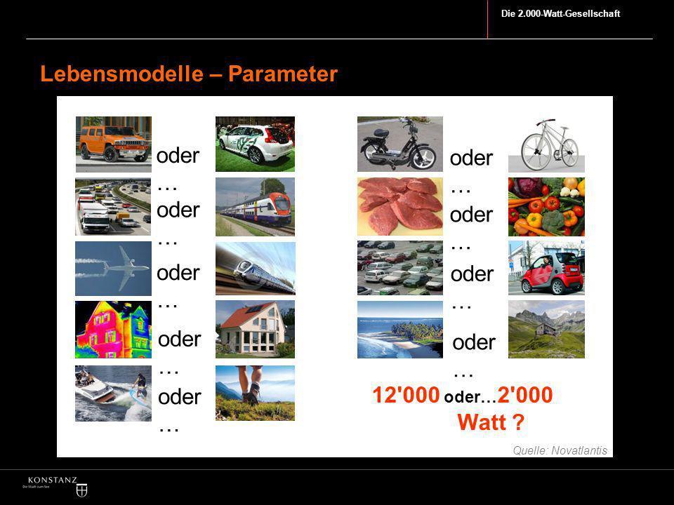 Die 2.000-Watt-Gesellschaft Lebensmodelle – Parameter oder … 12'000 oder… 2'000 Watt ? Quelle: Novatlantis