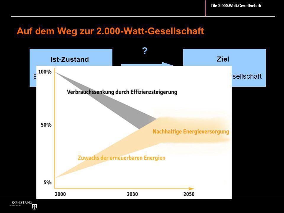 Die 2.000-Watt-Gesellschaft Auf dem Weg zur 2.000-Watt-Gesellschaft Ist-Zustand Energieverbrauch heute Ziel 2.000-Watt-Gesellschaft ?