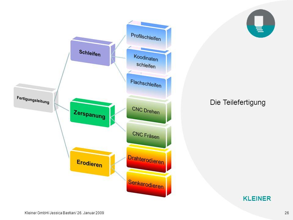 KLEINER Kleiner GmbH/ Jessica Bastian/ 26. Januar 200926 Die Teilefertigung