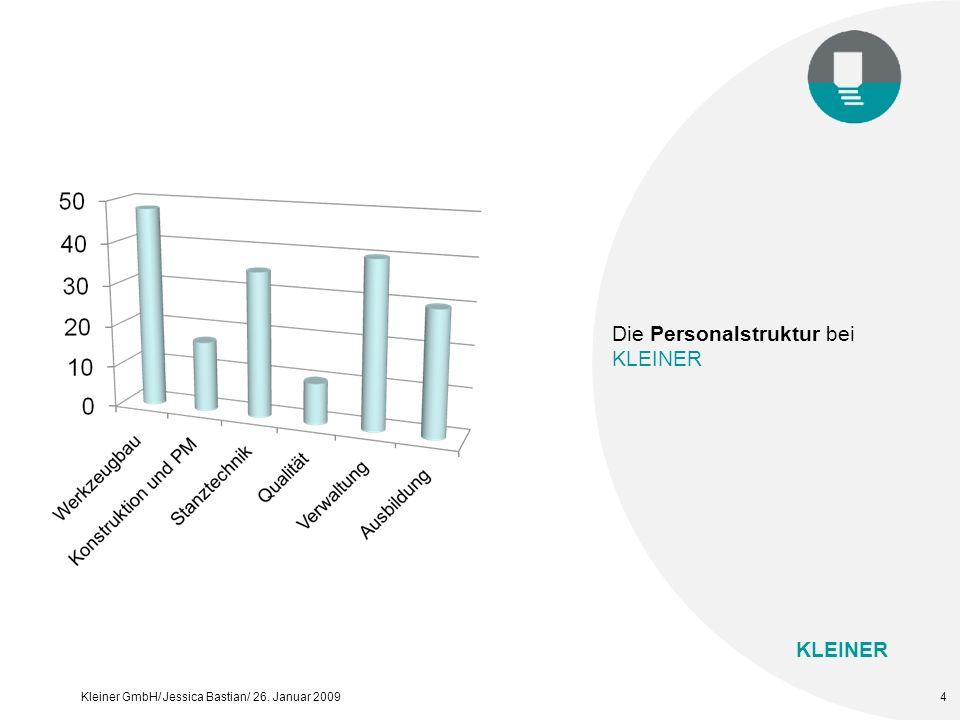 KLEINER Kleiner GmbH/ Jessica Bastian/ 26. Januar 20094 Die Personalstruktur bei KLEINER