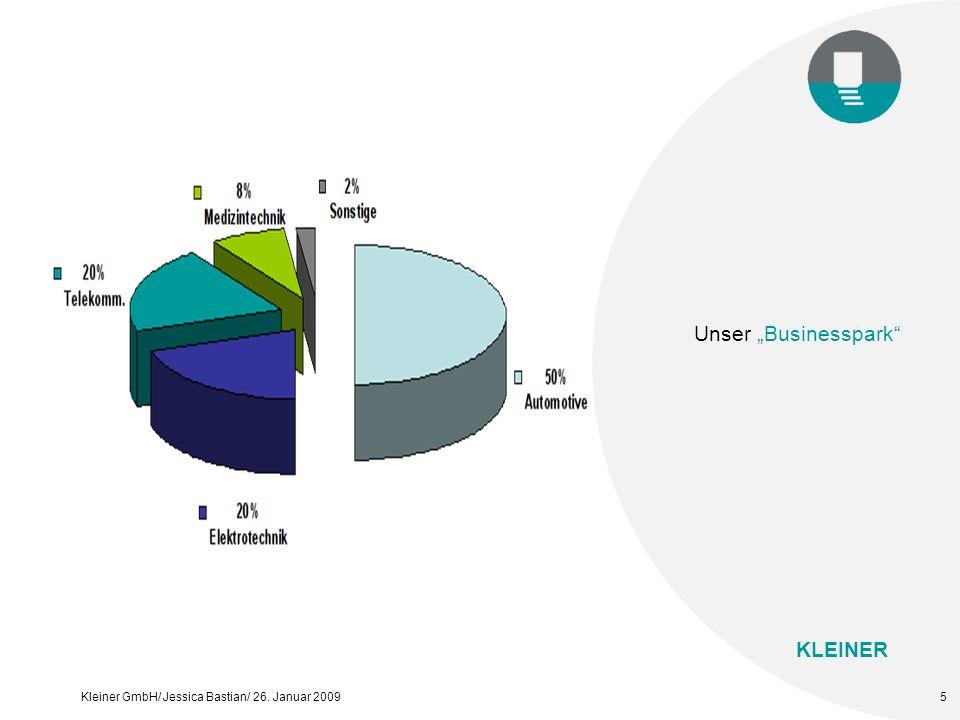 KLEINER Kleiner GmbH/ Jessica Bastian/ 26. Januar 20095 Unser Businesspark