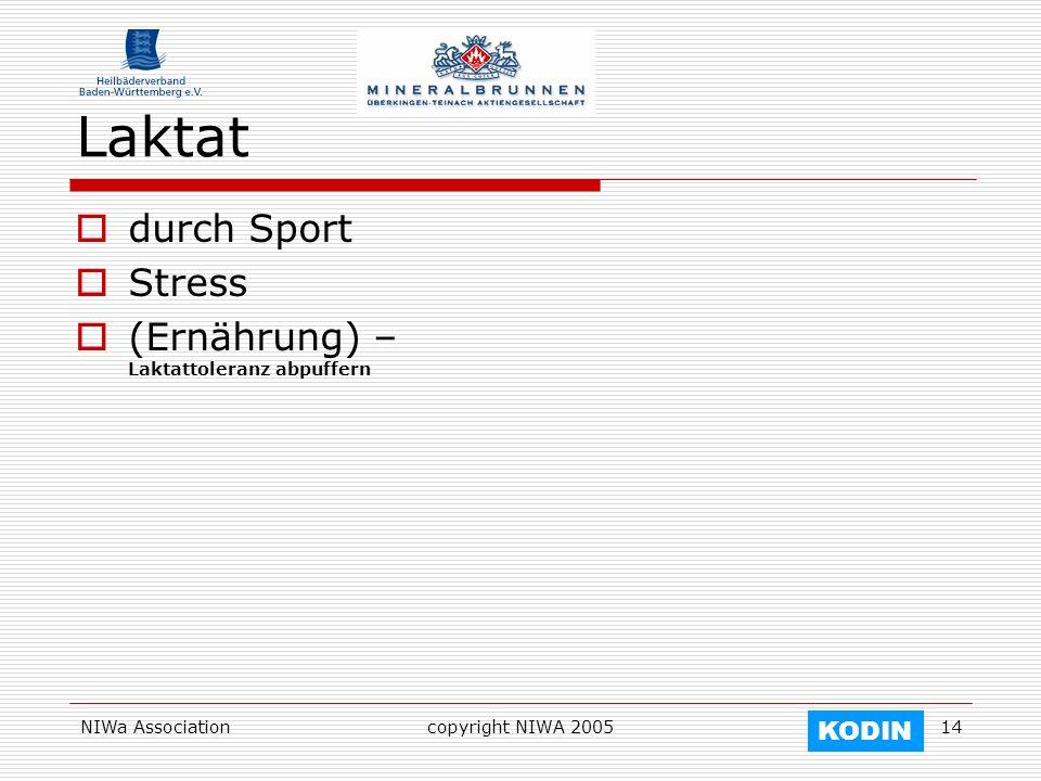 NIWa Associationcopyright NIWA 200514 Laktat durch Sport Stress (Ernährung) – Laktattoleranz abpuffern KODIN
