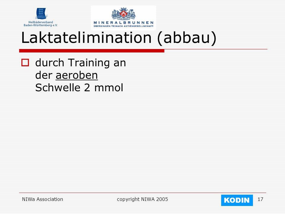 NIWa Associationcopyright NIWA 200517 Laktatelimination (abbau) durch Training an der aeroben Schwelle 2 mmol KODIN