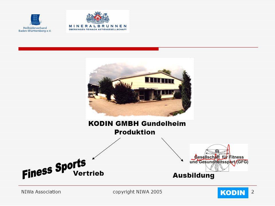 NIWa Associationcopyright NIWA 20052 KODIN GMBH Gundelheim Ausbildung Produktion Vertrieb KODIN