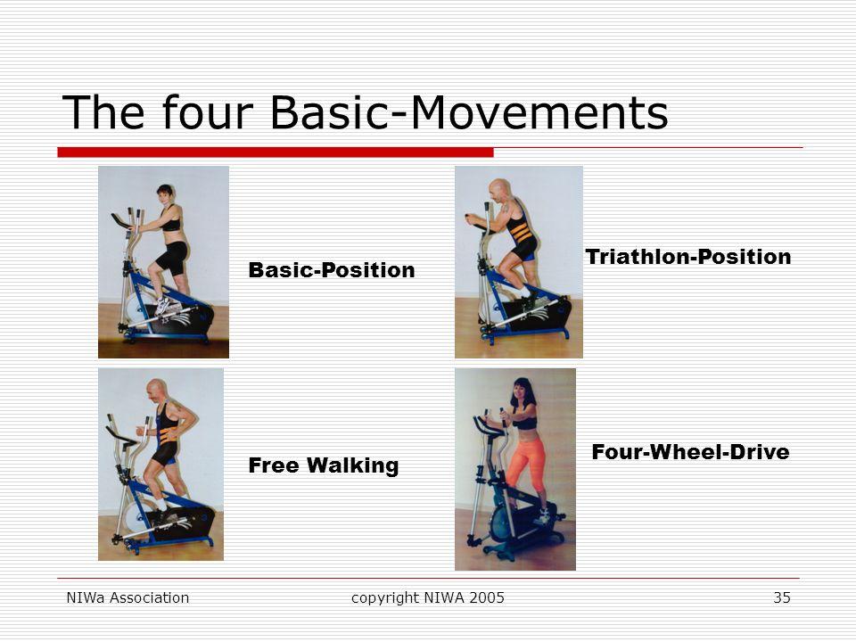 NIWa Associationcopyright NIWA 200535 The four Basic-Movements Basic-Position Free Walking Triathlon-Position Four-Wheel-Drive