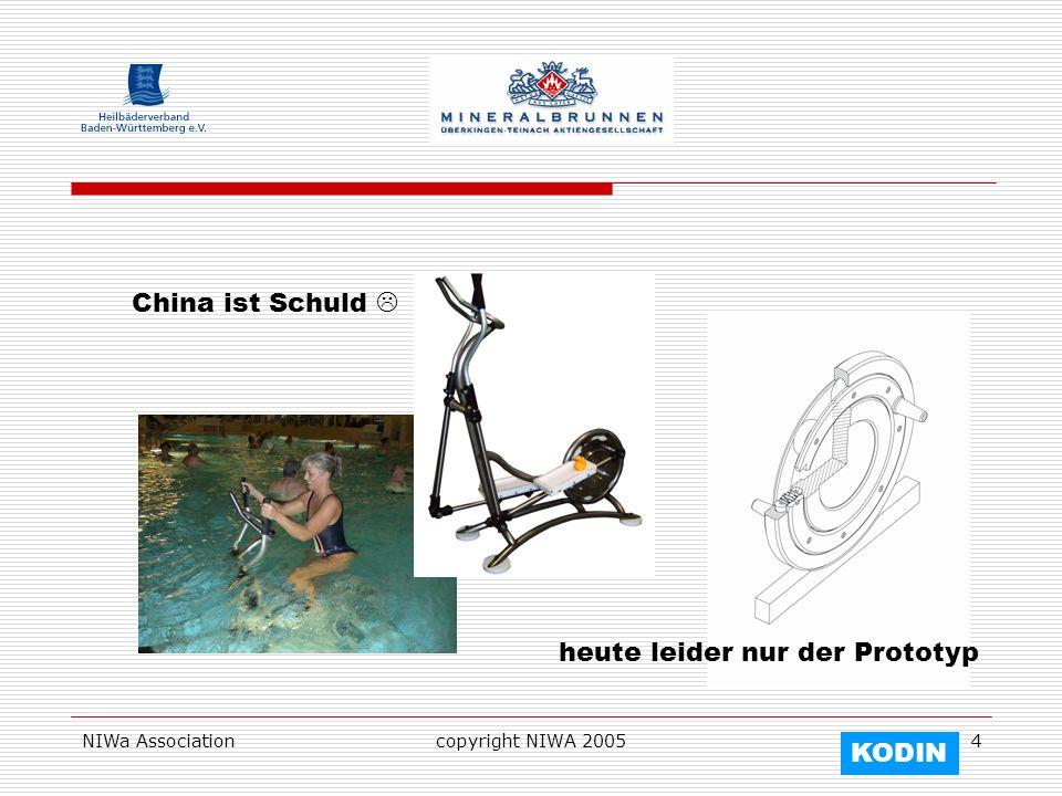 NIWa Associationcopyright NIWA 20054 China ist Schuld heute leider nur der Prototyp KODIN