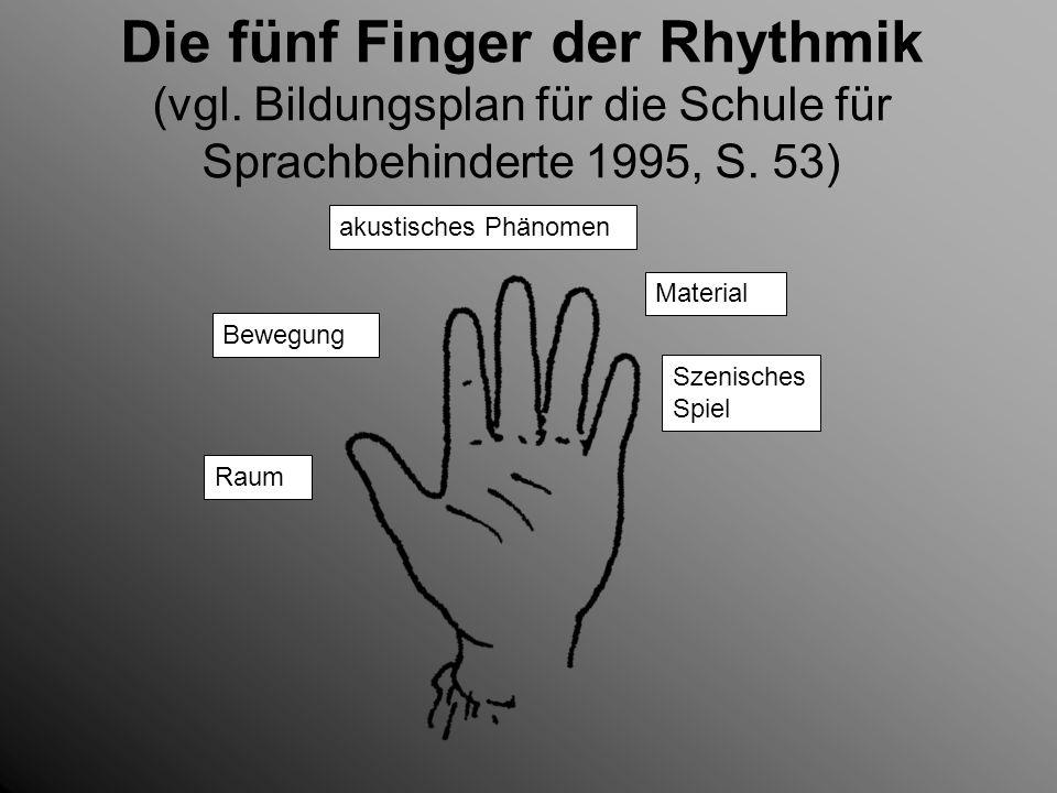 Die fünf Finger der Rhythmik (vgl. Bildungsplan für die Schule für Sprachbehinderte 1995, S. 53) akustisches Phänomen Bewegung Material Raum Szenische