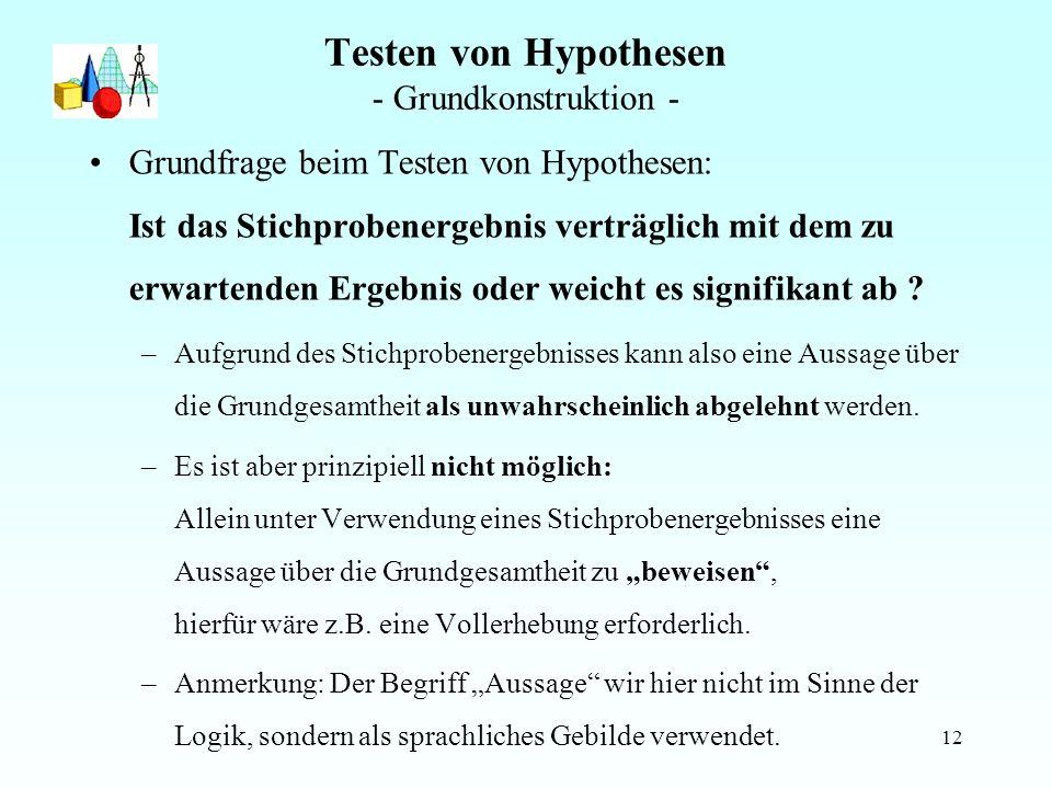 12 Testen von Hypothesen - Grundkonstruktion - Grundfrage beim Testen von Hypothesen: Ist das Stichprobenergebnis verträglich mit dem zu erwartenden Ergebnis oder weicht es signifikant ab .