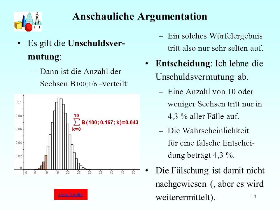 14 Anschauliche Argumentation Es gilt die Unschuldsver- mutung: –Dann ist die Anzahl der Sechsen B 100;1/6 – verteilt: –Ein solches Würfelergebnis tritt also nur sehr selten auf.