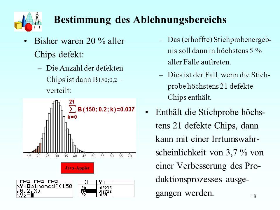 18 Bestimmung des Ablehnungsbereichs Bisher waren 20 % aller Chips defekt: –Die Anzahl der defekten Chips ist dann B 150;0,2 – verteilt: –Das (erhoffte) Stichprobenergeb- nis soll dann in höchstens 5 % aller Fälle auftreten.