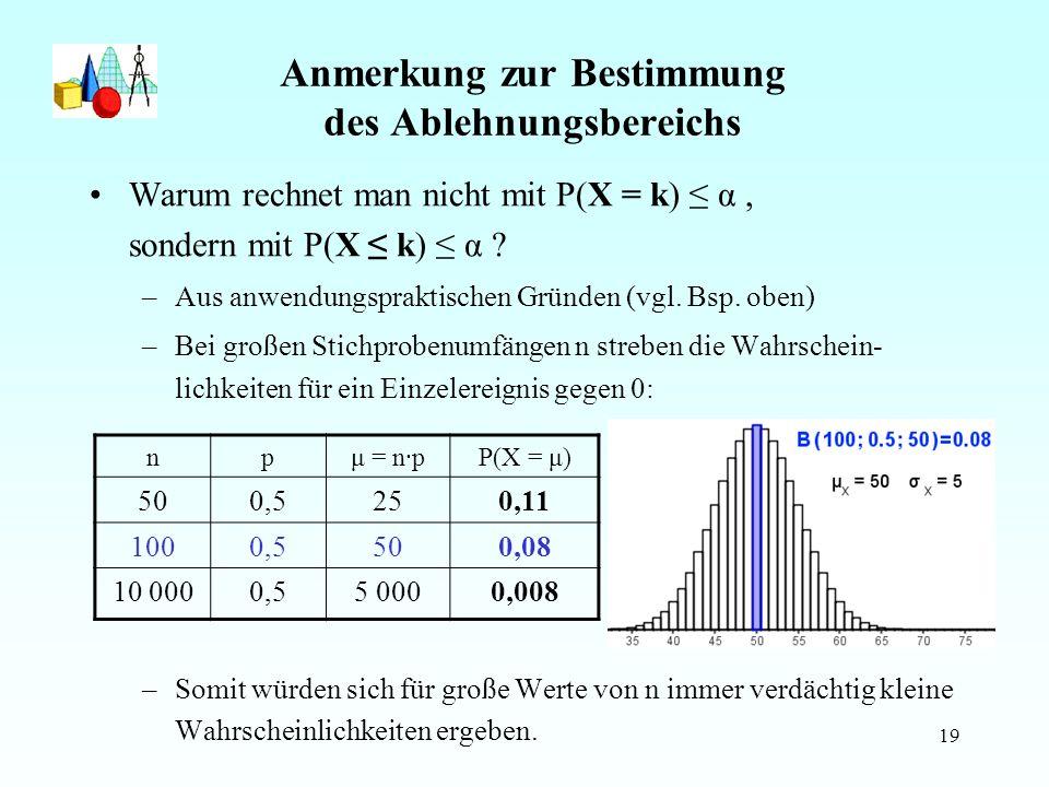19 Anmerkung zur Bestimmung des Ablehnungsbereichs Warum rechnet man nicht mit P(X = k) α, sondern mit P(X k) α .