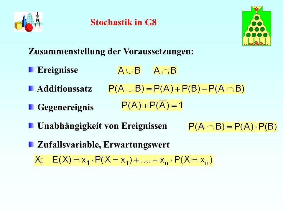 Stochastik in G8 Zusammenstellung der Voraussetzungen: Ereignisse Additionssatz Gegenereignis Unabhängigkeit von Ereignissen Zufallsvariable, Erwartungswert