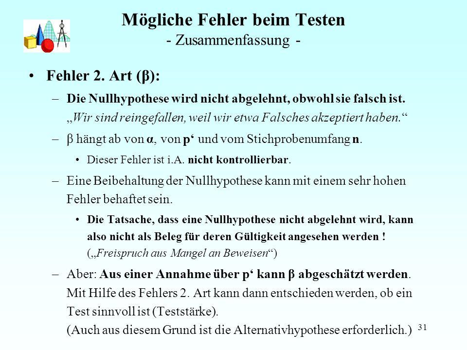 31 Mögliche Fehler beim Testen - Zusammenfassung - Fehler 2.