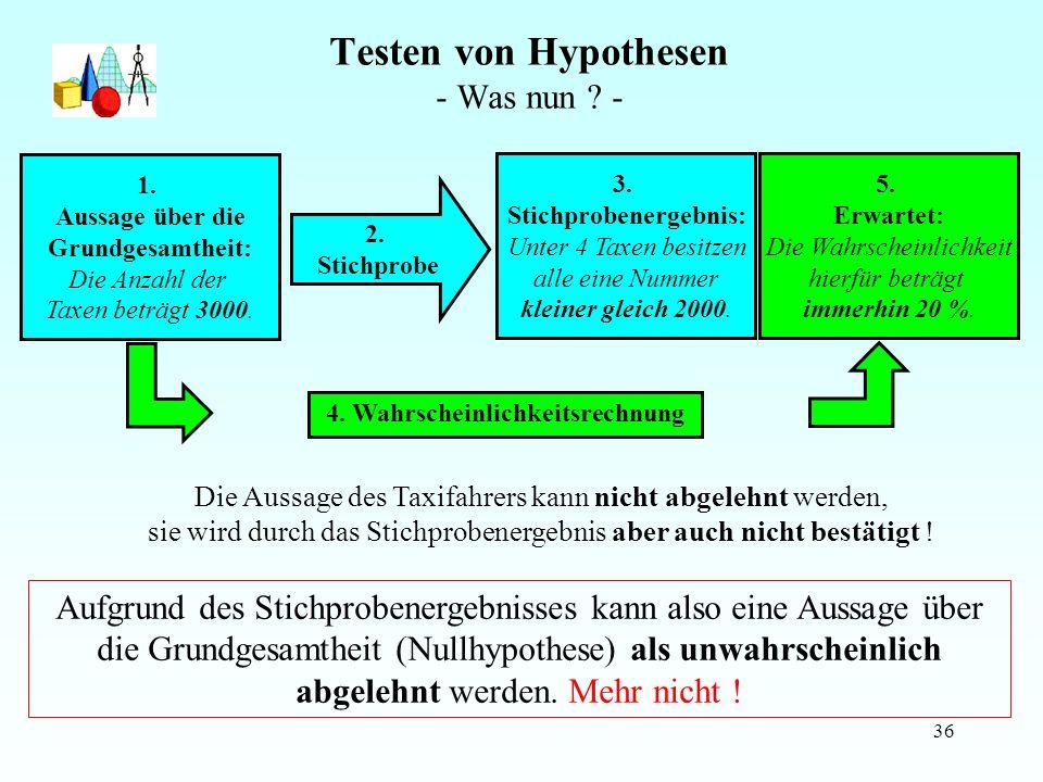 36 Testen von Hypothesen - Was nun .- 3.