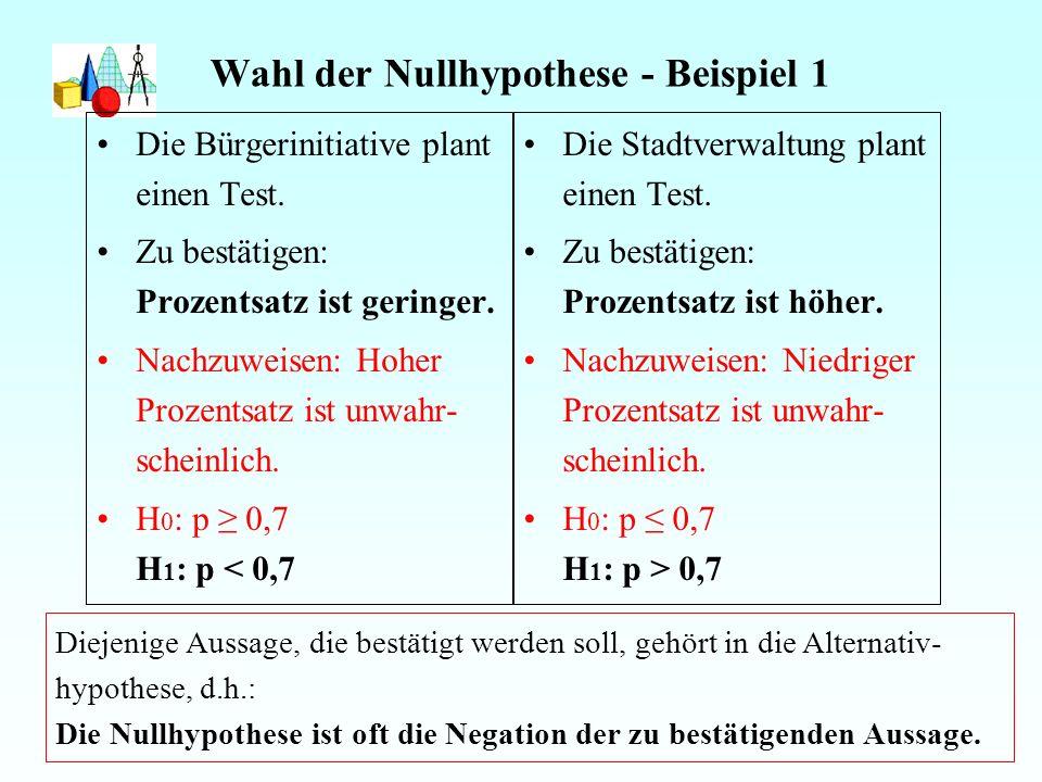Wahl der Nullhypothese - Beispiel 1 Die Bürgerinitiative plant einen Test.