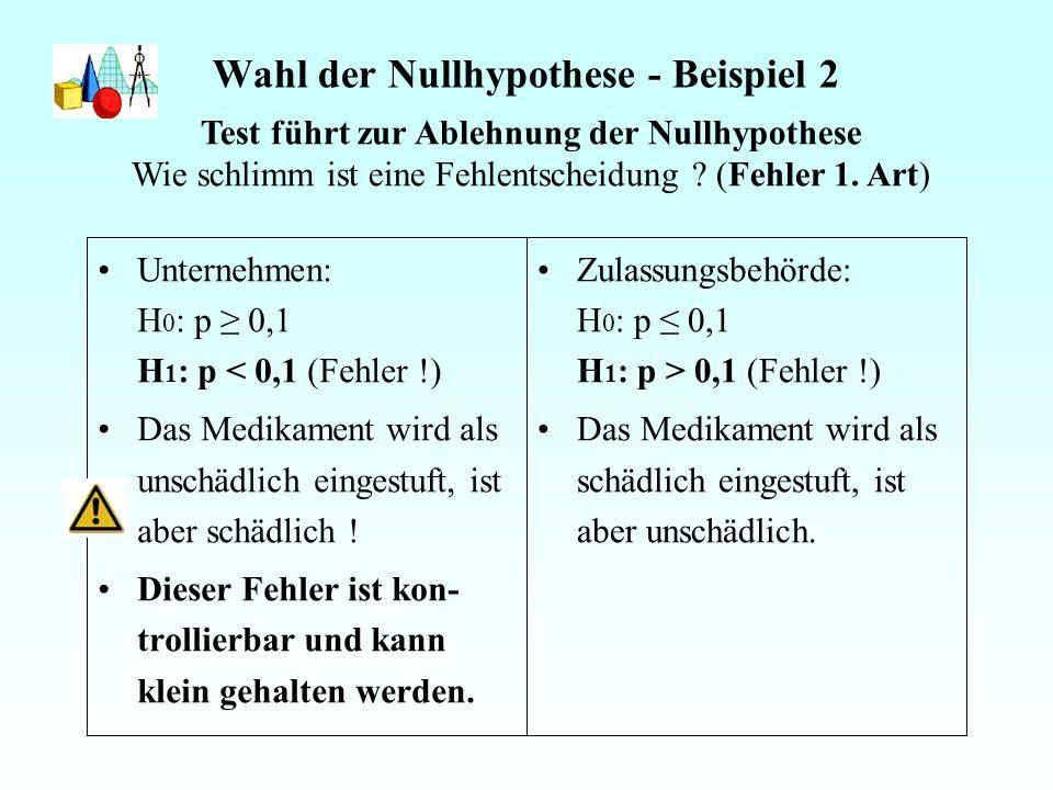 Wahl der Nullhypothese - Beispiel 2 Unternehmen: H 0 : p 0,1 H 1 : p < 0,1 (Fehler !) Das Medikament wird als unschädlich eingestuft, ist aber schädlich .