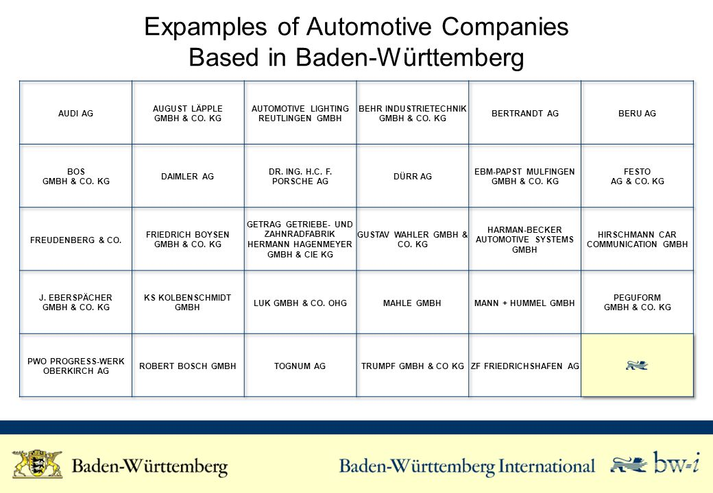 Students in disciplines related to the automotive industry Graduates in disciplines related to the automotive industry Potential Employees for the Automotive Industry in Baden-Württemberg Baden-WürttembergGermanyPercentage Baden-Württemberg in Germany Students 38,630 265,85915% Graduates 5,82935,569 16% * Courses of study related to the automotive industry: Electrical / Electronics, Vehicle Technology, Manufacturing Technology, Industrial-/Product Design, Informatics, Computer Science Engineering, Engineering, Mechatronics, Metal Technology, Materials Science Source: German Office of Statistics Baden-Württemberg Germany