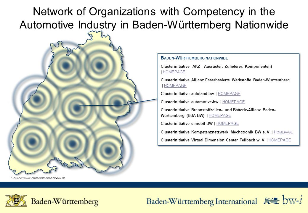 Network of Organizations with Competency in the Automotive Industry in Baden-Württemberg Nationwide B ADEN -W ÜRTTEMBERG NATIONWIDE Clusterinitiative AKZ - Ausrüster, Zulieferer, Komponenten) | HOMEPAGEHOMEPAGE Clusterinitiative Allianz Faserbasierte Werkstoffe Baden-Württemberg | HOMEPAGEHOMEPAGE Clusterinitiative autoland-bw | HOMEPAGEHOMEPAGE Clusterinitiative automotive-bw | HOMEPAGEHOMEPAGE Clusterinitiative Brennstoffzellen- und Batterie-Allianz Baden- Württemberg (BBA-BW) | HOMEPAGEHOMEPAGE Clusterinitiative e-mobil BW | HOMEPAGEHOMEPAGE Clusterinitiative Kompetenznetzwerk Mechatronik BW e.