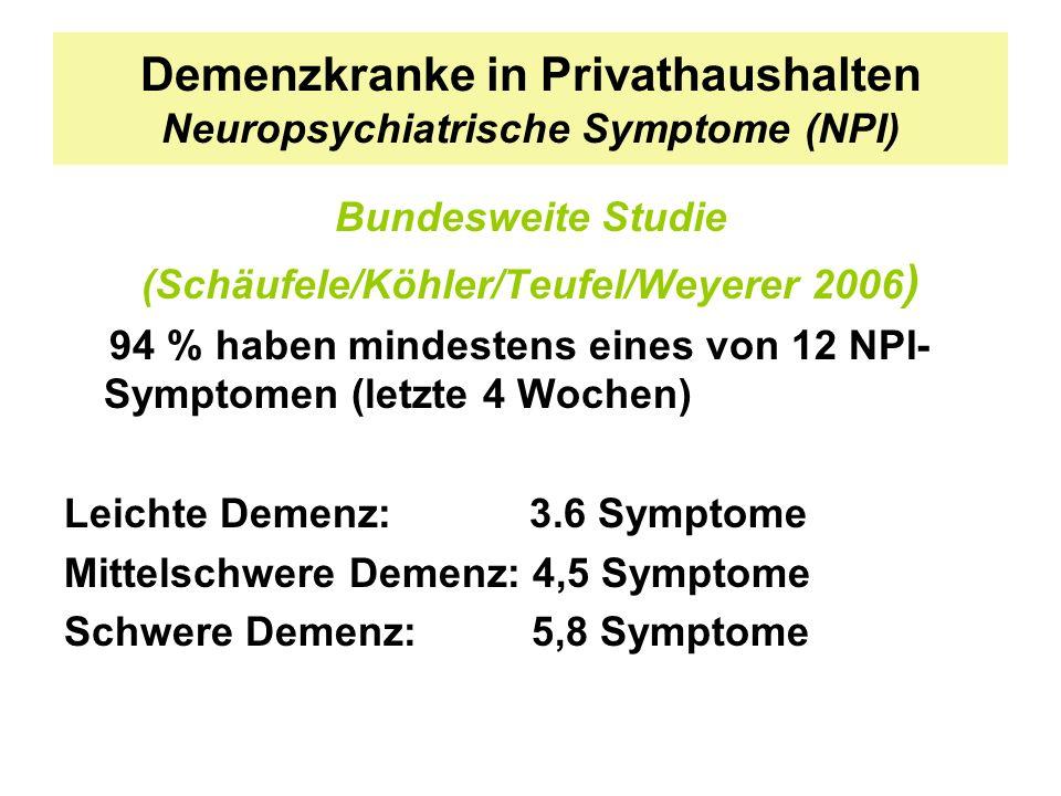 Demenzkranke in Privathaushalten Neuropsychiatrische Symptome (NPI) Bundesweite Studie (Schäufele/Köhler/Teufel/Weyerer 2006 ) 94 % haben mindestens e