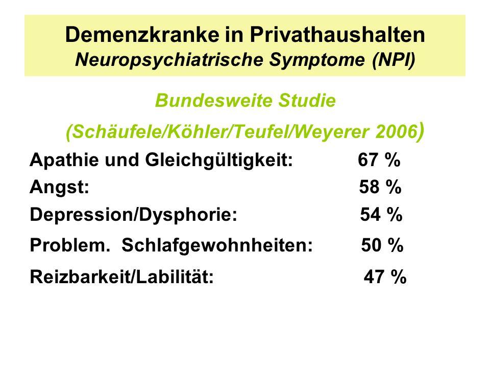 Demenzkranke in Privathaushalten Neuropsychiatrische Symptome (NPI) Bundesweite Studie (Schäufele/Köhler/Teufel/Weyerer 2006 ) Apathie und Gleichgülti