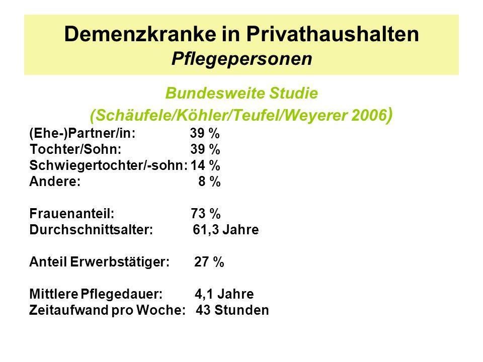 Demenzkranke in Privathaushalten Pflegepersonen Bundesweite Studie (Schäufele/Köhler/Teufel/Weyerer 2006 ) (Ehe-)Partner/in: 39 % Tochter/Sohn: 39 % S