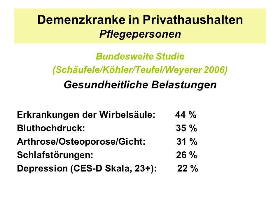 Demenzkranke in Privathaushalten Pflegepersonen Bundesweite Studie (Schäufele/Köhler/Teufel/Weyerer 2006) Gesundheitliche Belastungen Erkrankungen der