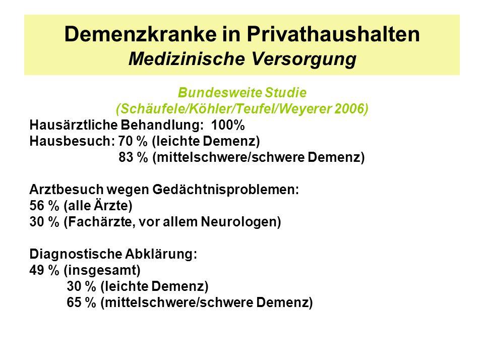 Demenzkranke in Privathaushalten Medizinische Versorgung Bundesweite Studie (Schäufele/Köhler/Teufel/Weyerer 2006) Hausärztliche Behandlung: 100% Haus