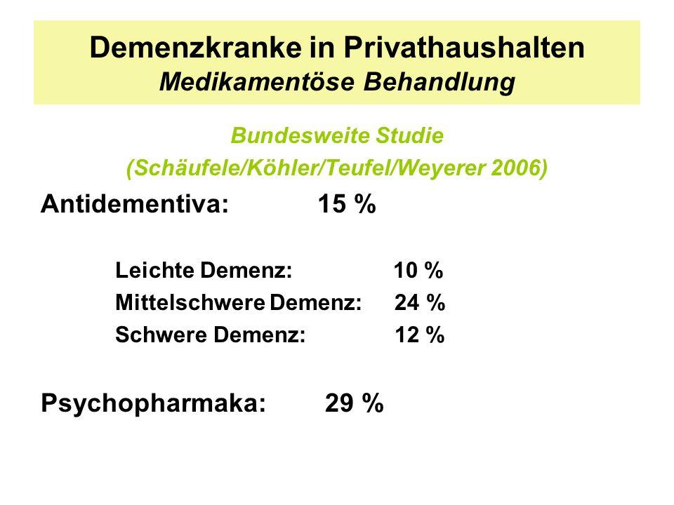 Demenzkranke in Privathaushalten Medikamentöse Behandlung Bundesweite Studie (Schäufele/Köhler/Teufel/Weyerer 2006) Antidementiva: 15 % Leichte Demenz