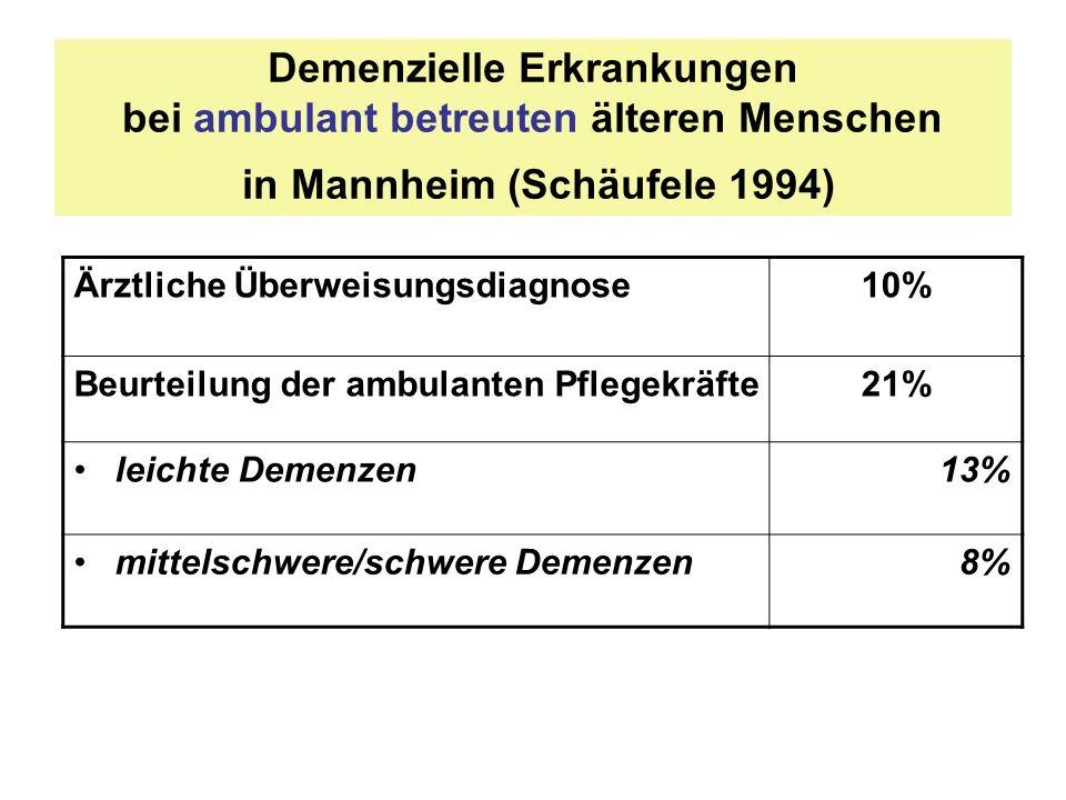Demenzielle Erkrankungen bei ambulant betreuten älteren Menschen in Mannheim (Schäufele 1994) Ärztliche Überweisungsdiagnose10% Beurteilung der ambula