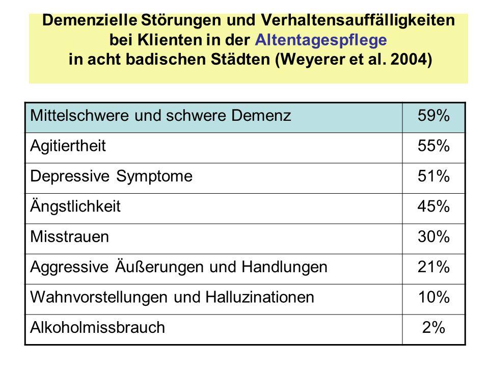 Demenzielle Störungen und Verhaltensauffälligkeiten bei Klienten in der Altentagespflege in acht badischen Städten (Weyerer et al. 2004) Mittelschwere