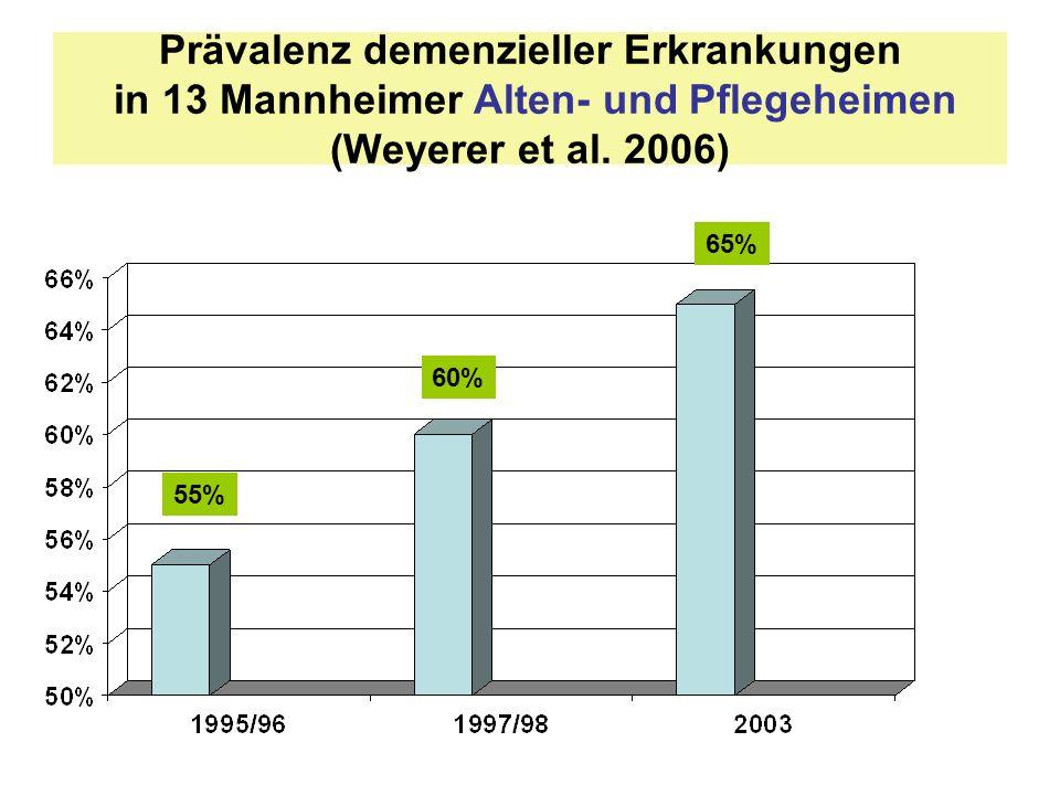 Prävalenz demenzieller Erkrankungen in 13 Mannheimer Alten- und Pflegeheimen (Weyerer et al. 2006) 55% 60% 65%