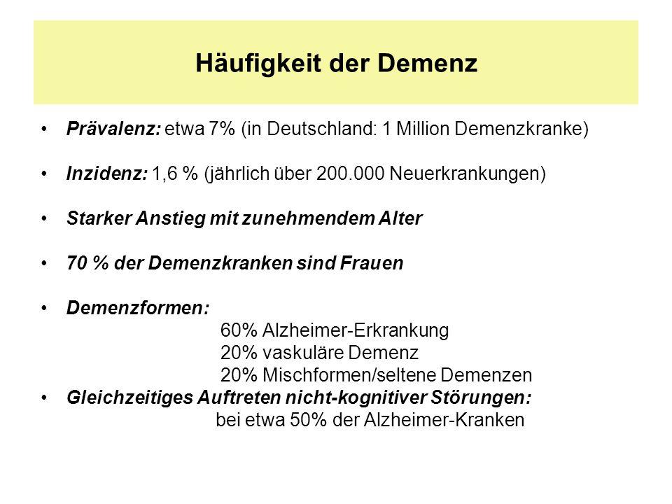 Häufigkeit der Demenz Prävalenz: etwa 7% (in Deutschland: 1 Million Demenzkranke) Inzidenz: 1,6 % (jährlich über 200.000 Neuerkrankungen) Starker Anst
