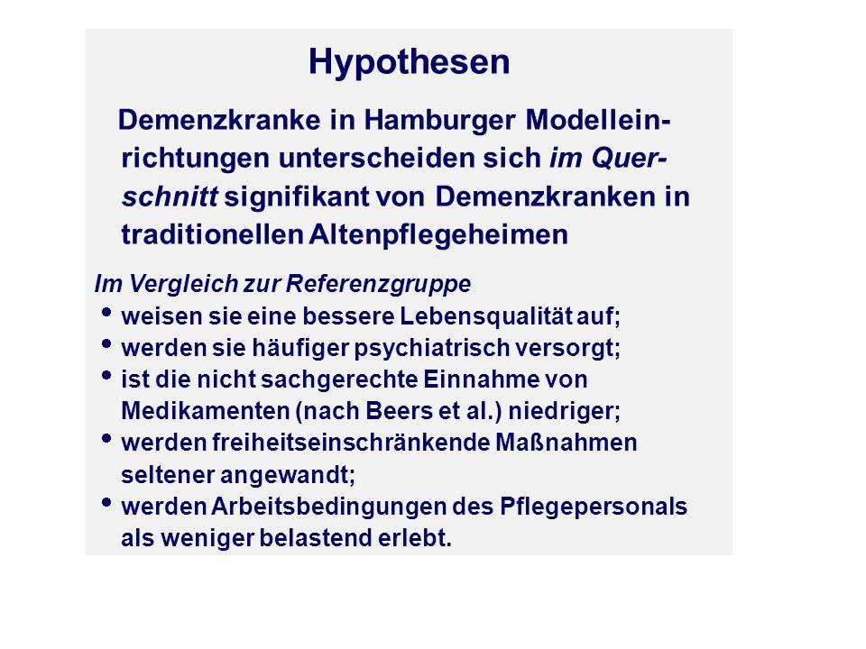 Hypothesen Demenzkranke in Hamburger Modellein- richtungen unterscheiden sich im Quer- schnitt signifikant von Demenzkranken in traditionellen Altenpf