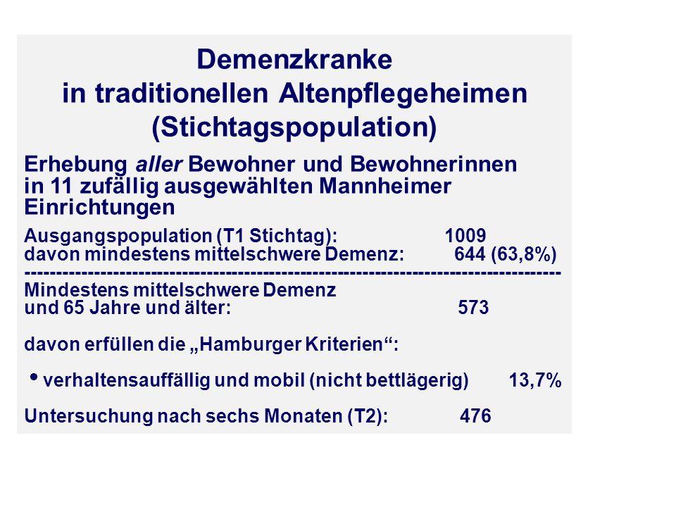 Demenzkranke in traditionellen Altenpflegeheimen (Stichtagspopulation) Erhebung aller Bewohner und Bewohnerinnen in 11 zufällig ausgewählten Mannheime