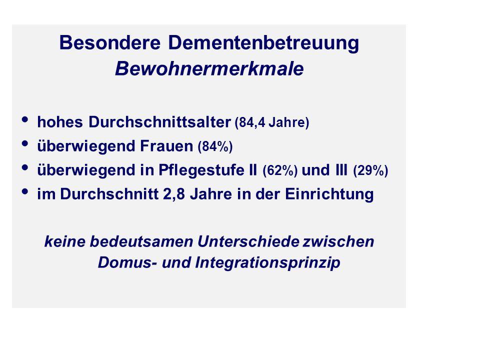 Besondere Dementenbetreuung Bewohnermerkmale hohes Durchschnittsalter (84,4 Jahre) überwiegend Frauen (84%) überwiegend in Pflegestufe II (62%) und II