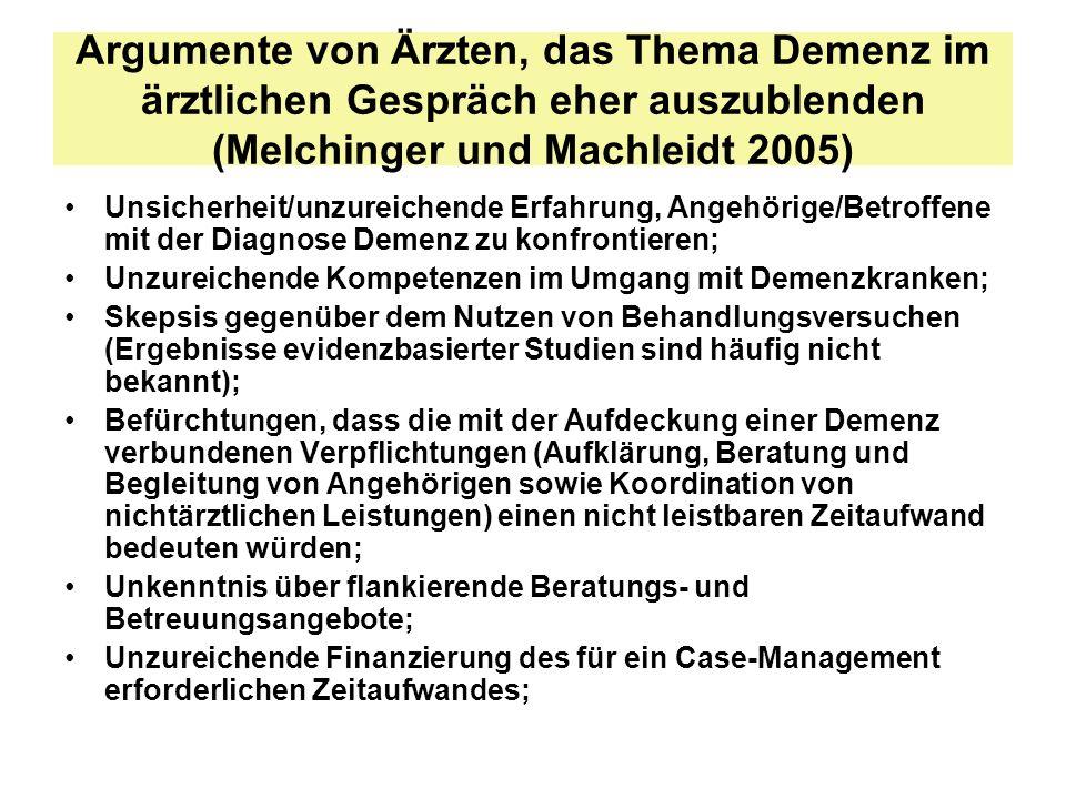 Argumente von Ärzten, das Thema Demenz im ärztlichen Gespräch eher auszublenden (Melchinger und Machleidt 2005) Unsicherheit/unzureichende Erfahrung,
