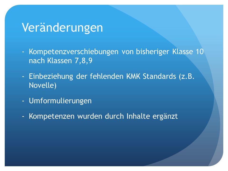 Beispiel zur Zieldifferenzierung Begleitendes Lesetagebuch zu einer Lektüre: Großes Aufgabenangebot, das nicht auf eine gemeinsame Lektüre festgelegt ist.