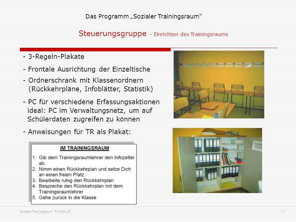 Sozialer Trainingsraum - Folie Nr. 25NN Das Programm Sozialer Trainingsraum Steuerungsgruppe - Einrichten des Trainingsraums - Anweisungen für TR als
