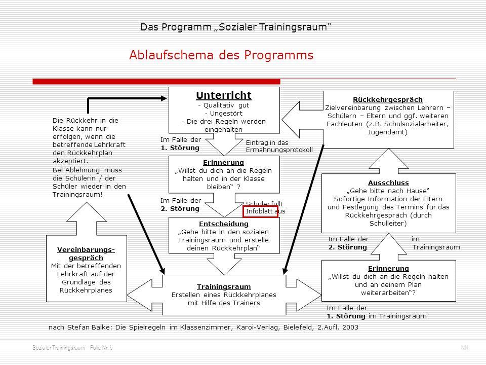Sozialer Trainingsraum - Folie Nr. 6NN Das Programm Sozialer Trainingsraum Unterricht - Qualitativ gut - Ungestört - Die drei Regeln werden eingehalte