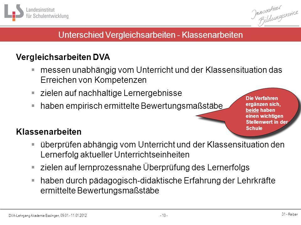 DVA-Lehrgang Akademie Esslingen, 09.01.- 11.01.2012 - 10 - 31 - Reiber Unterschied Vergleichsarbeiten - Klassenarbeiten Vergleichsarbeiten DVA messen