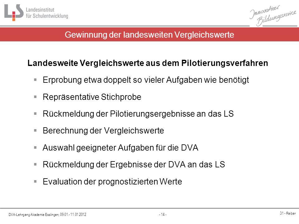 DVA-Lehrgang Akademie Esslingen, 09.01.- 11.01.2012 - 14 - 31 - Reiber Gewinnung der landesweiten Vergleichswerte Landesweite Vergleichswerte aus dem Pilotierungsverfahren Erprobung etwa doppelt so vieler Aufgaben wie benötigt Repräsentative Stichprobe Rückmeldung der Pilotierungsergebnisse an das LS Berechnung der Vergleichswerte Auswahl geeigneter Aufgaben für die DVA Rückmeldung der Ergebnisse der DVA an das LS Evaluation der prognostizierten Werte
