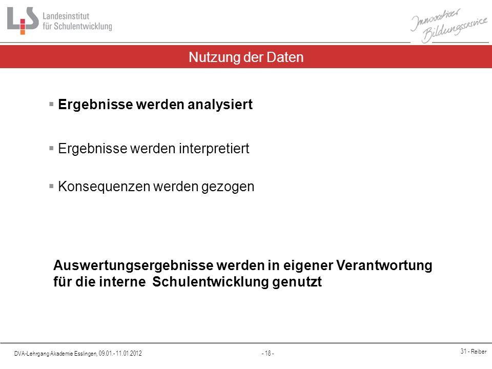 DVA-Lehrgang Akademie Esslingen, 09.01.- 11.01.2012 - 18 - 31 - Reiber Nutzung der Daten Ergebnisse werden analysiert Ergebnisse werden interpretiert Konsequenzen werden gezogen Auswertungsergebnisse werden in eigener Verantwortung für die interne Schulentwicklung genutzt